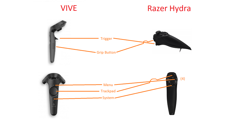 razer_hydra_button_mapping