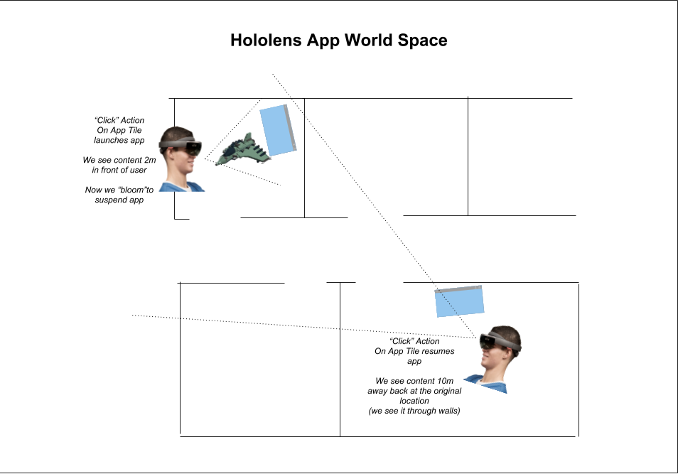 Hololens App World Space