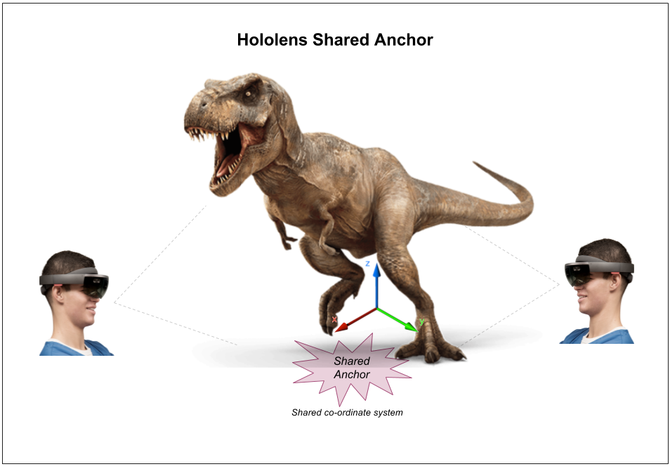 Hololens - Shared Anchor
