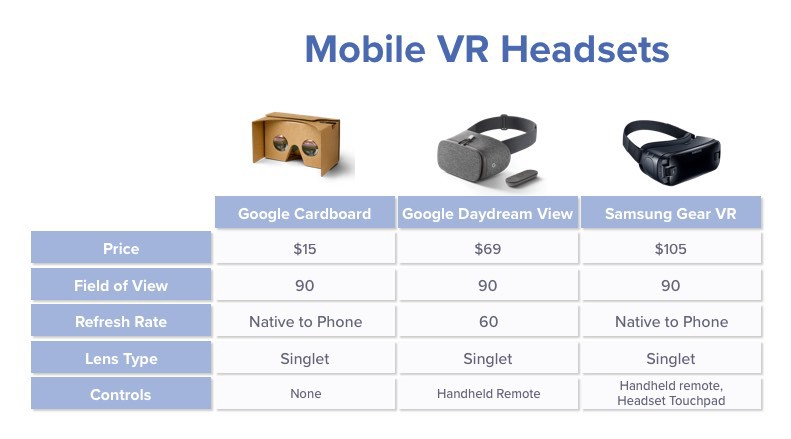 Is Oculus Go ready for enterprise and education? | TALES FROM THE RIFT